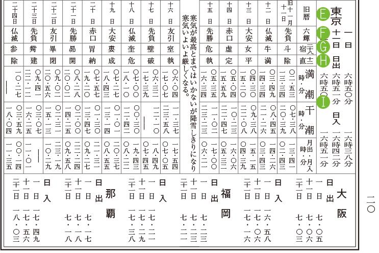 行事の『暦』理解する | 解説!...
